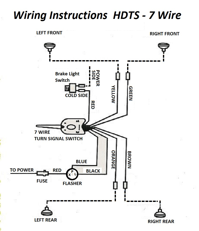 Diagram  Hot Rod Turn Signal Wiring Diagram Full Version